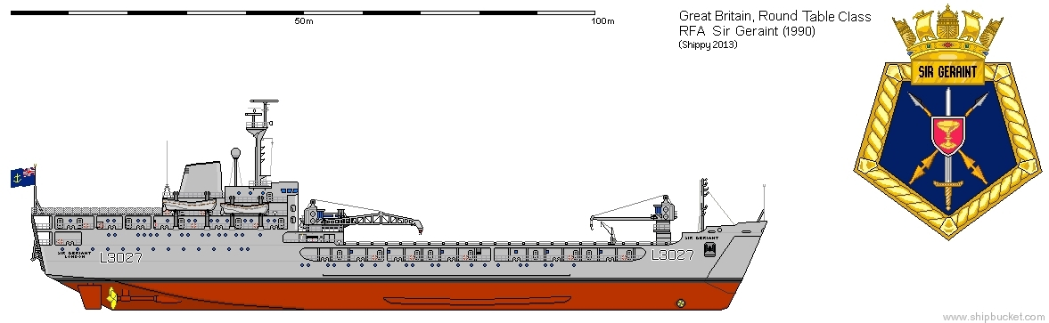 Round Table Class Landing Ship, Round Table Class