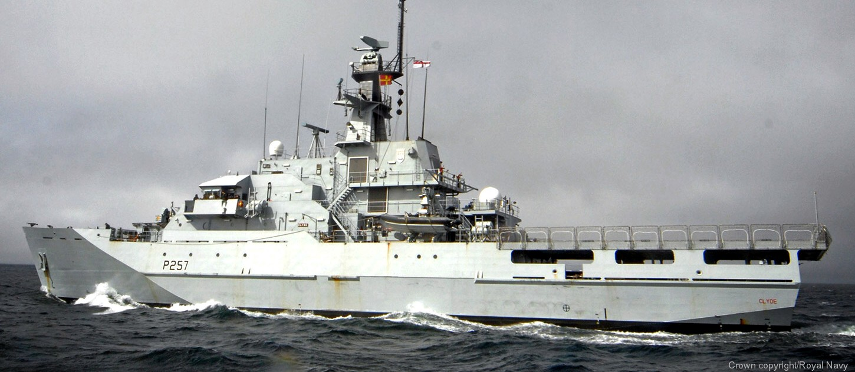 Hms Clyde P 257 River Class Offshore Patrol Vessel Opv