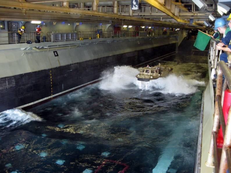 Wasp Class Amphibious Assault Ship Lhd Multi Purpose Us Navy